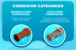 Combatting Corrosion with Chem-Aqua