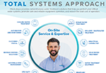 Chem-Aqua Total Systems Approach