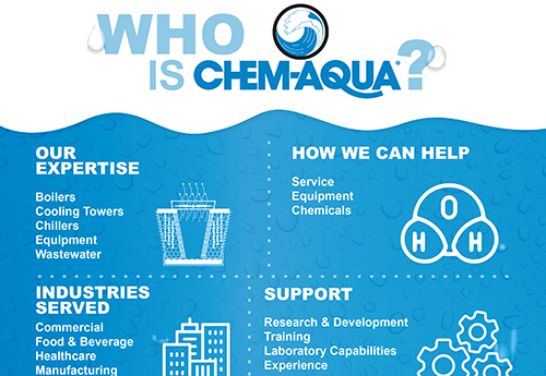 Who Is Chem-Aqua?