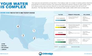 Chem-Aqua, Inc  Water Treatment Solutions